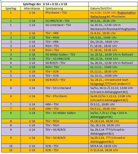 Aktualisierter Jugendspielplan, Stand: 25.09.2013